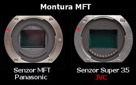 comparatie senzor CMOS